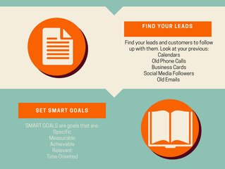 The Follow Up Boot Camp: 4 Steps to Revolutionize Your Follow Up Process (Infographic)