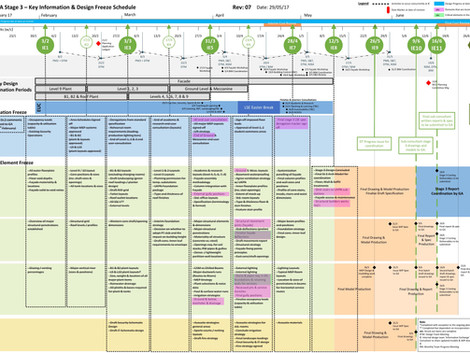 How to Produce a Strong Design Programme (…and it's not a Gantt chart)