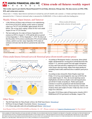 China Crude Oil Futures Weekly Report_08