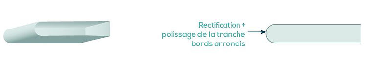 Joint rond poli