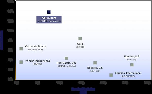 Asset Class - Chart 1.png