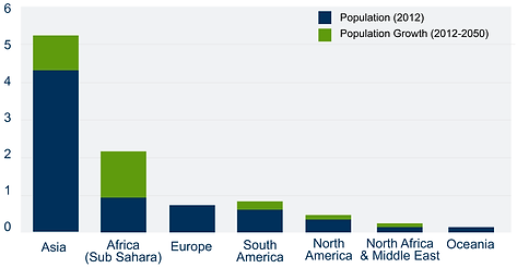 World Population Growth.png