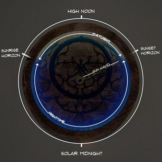 Natural Clock Overlays.jpg