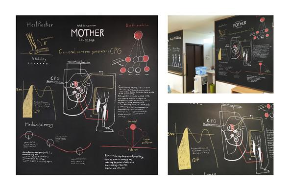 Chalk Art/ Mother/Rehabilitation