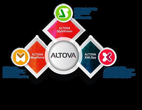 altova-services.png