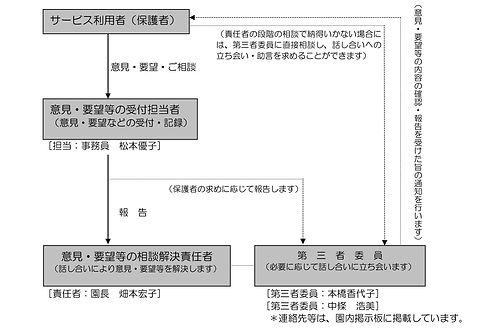 苦情解決 図(HP用Ver2).jpg