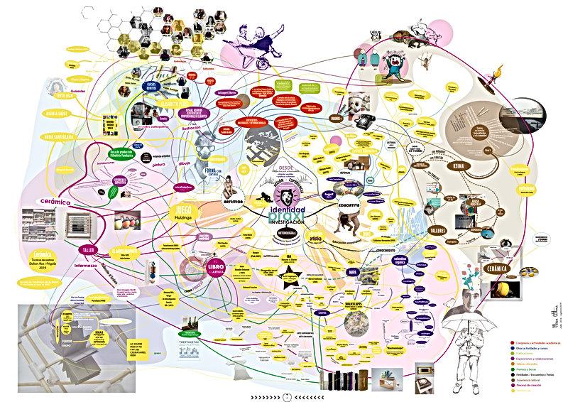 mapa_visual_EN_CONSTRUCCIÓN