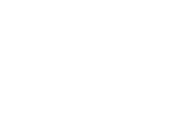 tabela-peças-(quantidade-de-adubo)-white.png