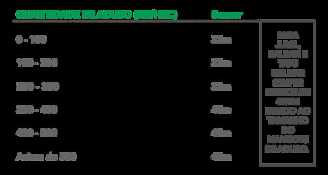 Sensores de Adubo 20-04.png