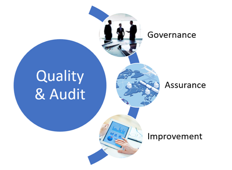 Quality & Audit