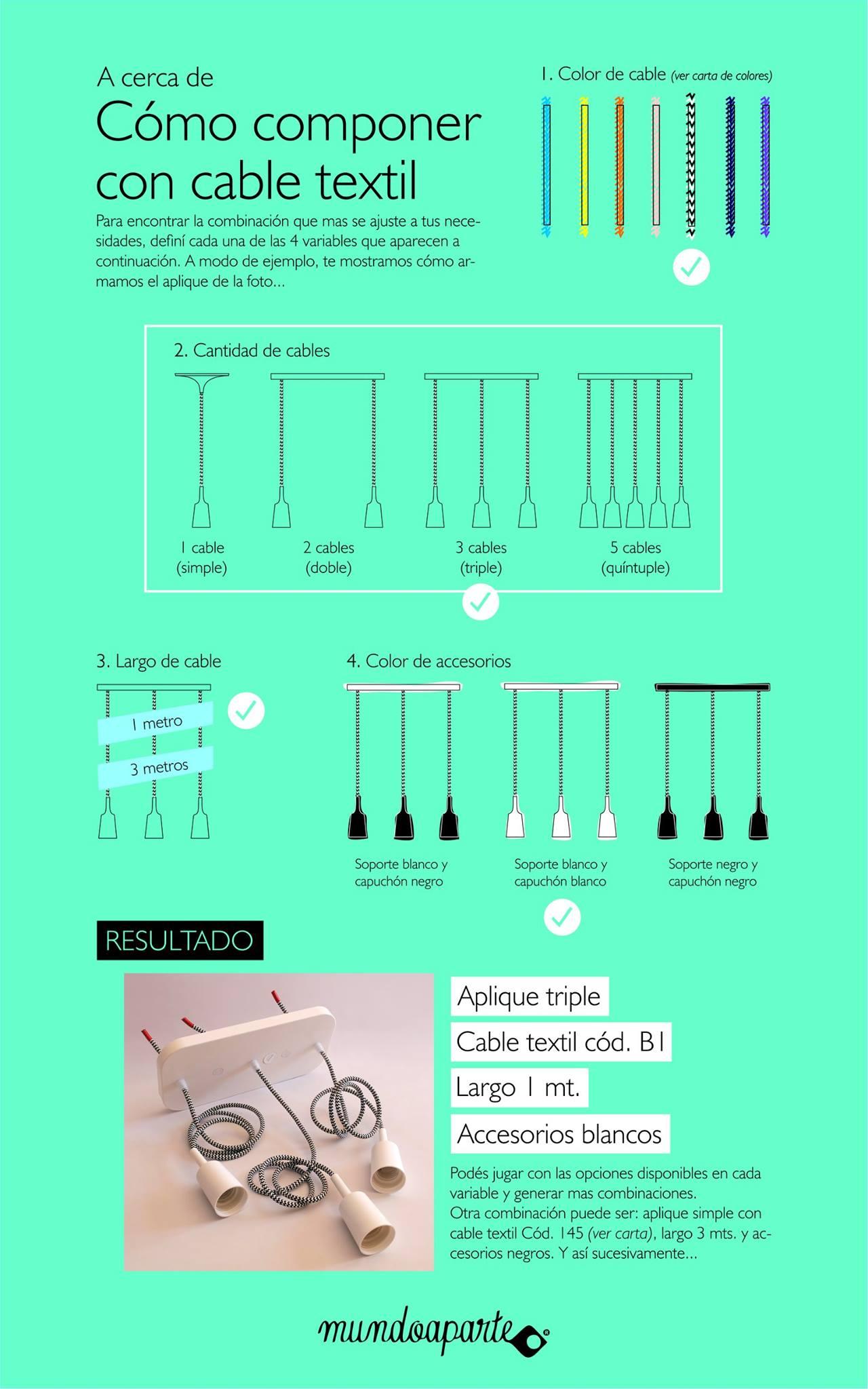 Cómo componer con cable textil
