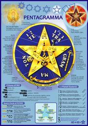 Pentagramma Esoterico