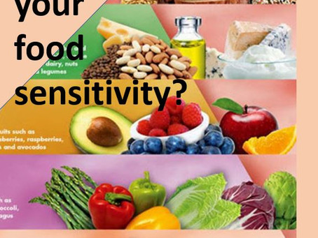 What's your food sensitivity?