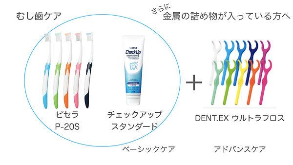 むし歯予防用の歯ブラシと歯磨剤
