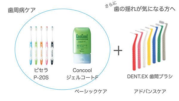 歯周病用の歯ブラシ、歯磨剤
