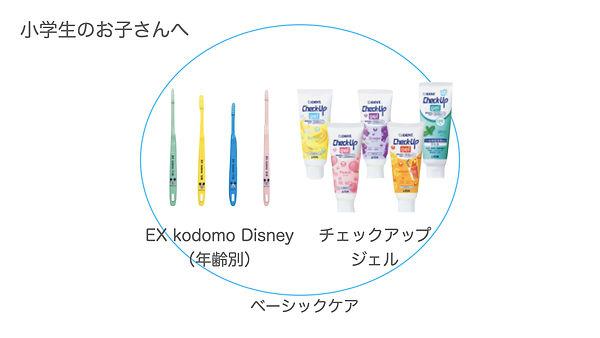 小学生用の歯ブラシと歯磨剤