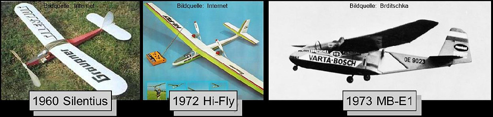 Development steps as performed by Fred Militky leading to man-carrying electric aircraft
