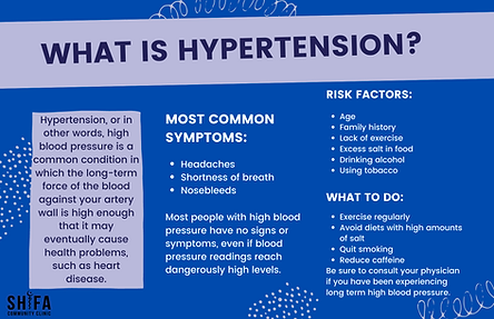 What is Hypertension_.png