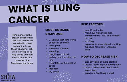 what is Lung Cancer- Quicksheet (1).png