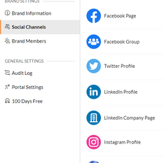 Social Media Channel Management Visuals