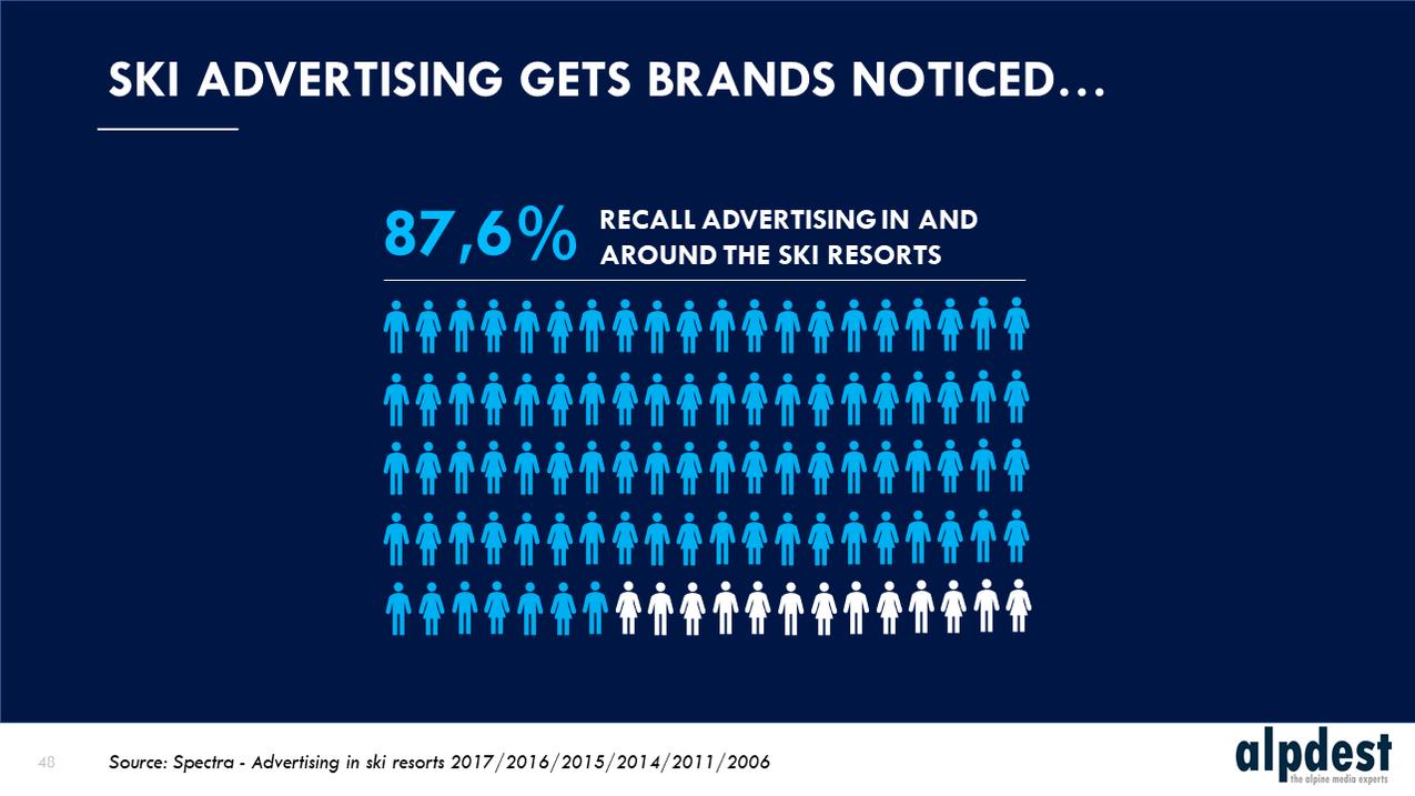 Alpdest - Brands get noticed