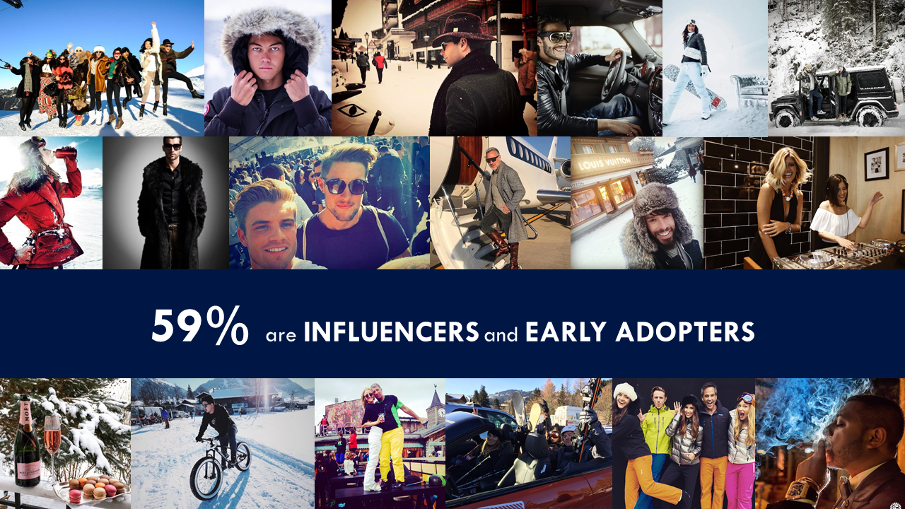 Influencers & Early adopters