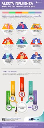 Infografía_2_-_Influenza.png