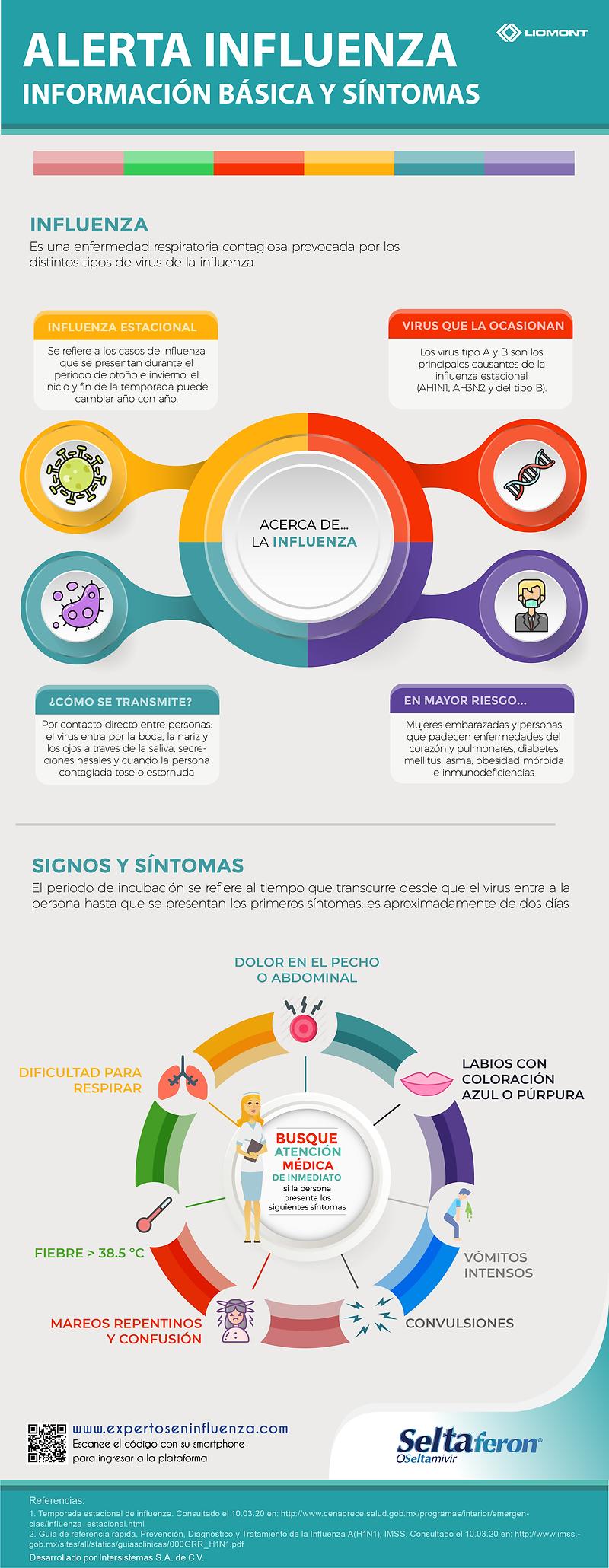 Infografía_1_-_Influenza.png