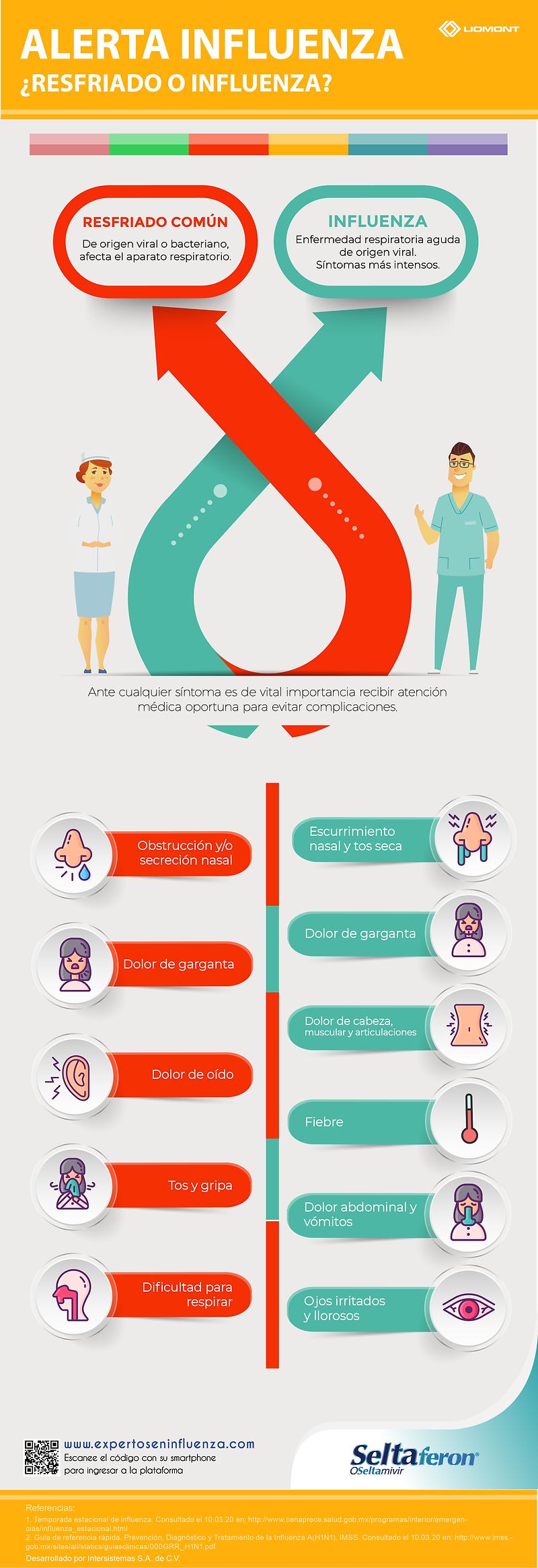 Infografía_3_-_Influenza.png