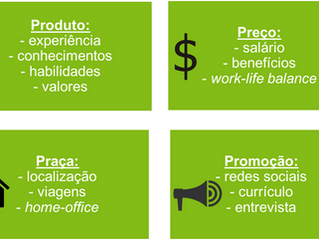 Marketing Pessoal: Marketing Mix