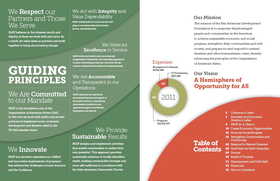 2011 Annual Report spread