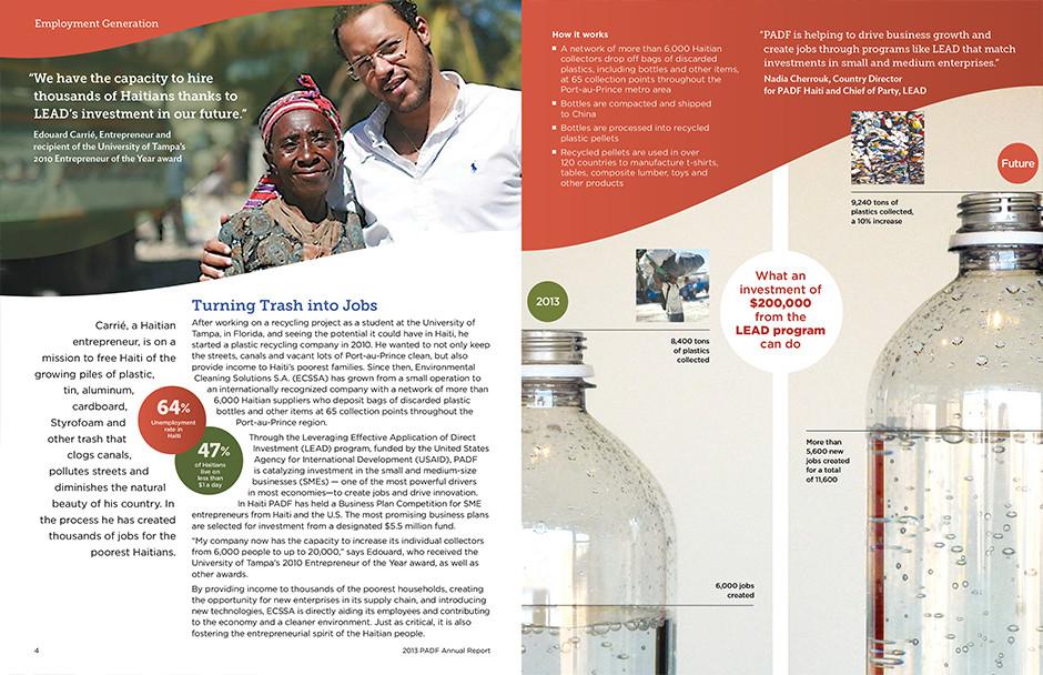 2013 Annual Report spread