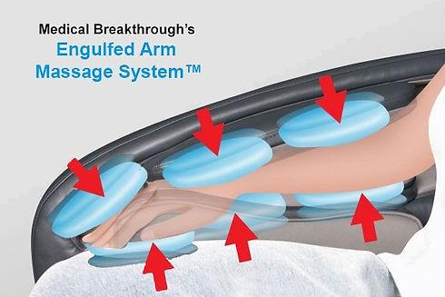 engulfed arm massage system