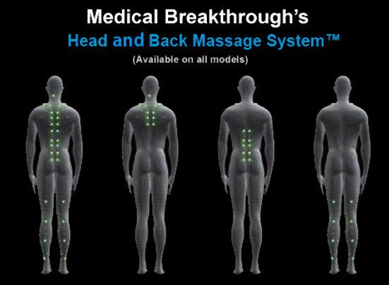 head and back massage.jpg