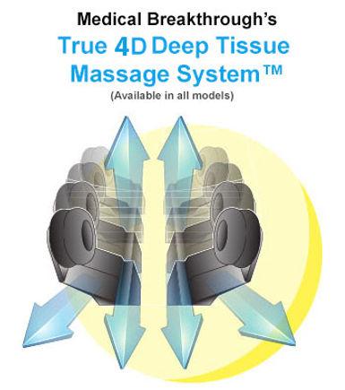 4d massage system.jpg