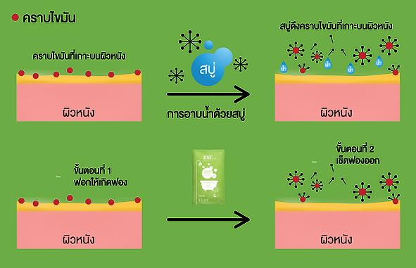 Skin Layer- Thai Update-04.png