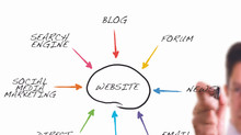 Branding With Your Website