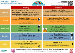 What's on for under 5s at Dartmouth Children's Centre