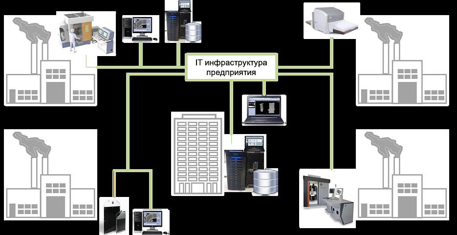 цифровизация.png