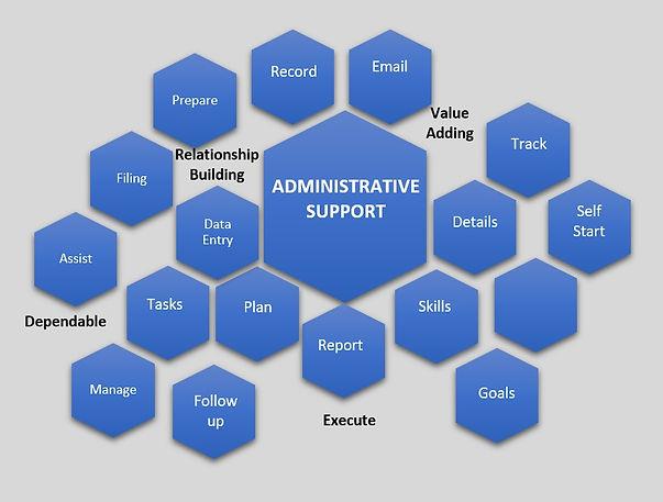 Admin Support.jpg