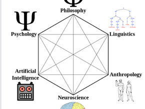 CS 1501: AGI Lecture 2 | Cognitive Science of AGI