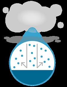 dry-fog-diagram2.png