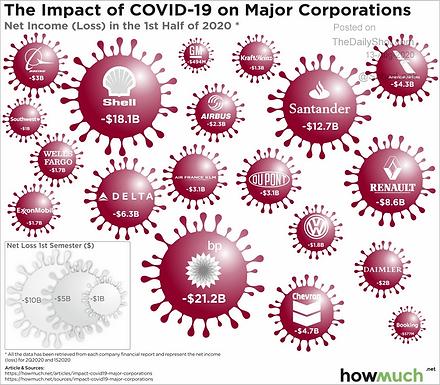 Une pandémie: combien ça coûte ?