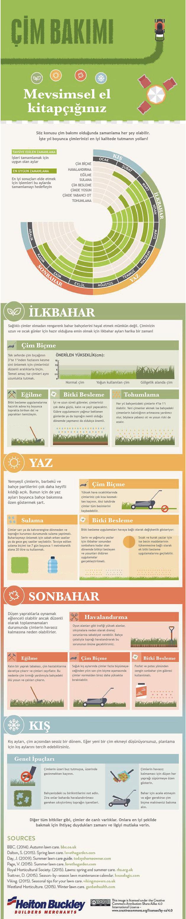 çim-bakımı-hobitar_infografik17.jpg