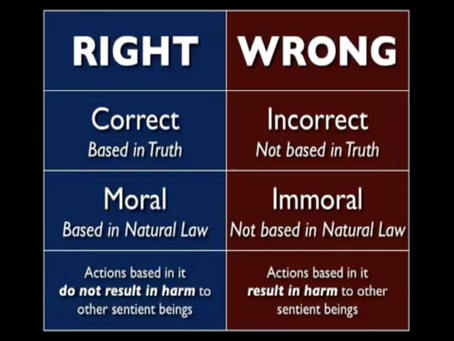 "What is a ""right?""  What is a ""wrong?""  What is ""Universal Natural Law?"""