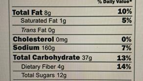 Fact versus Fiction: Nutrition label lingo