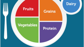 What to eat: Simplifying the suggested amounts for you and for your family