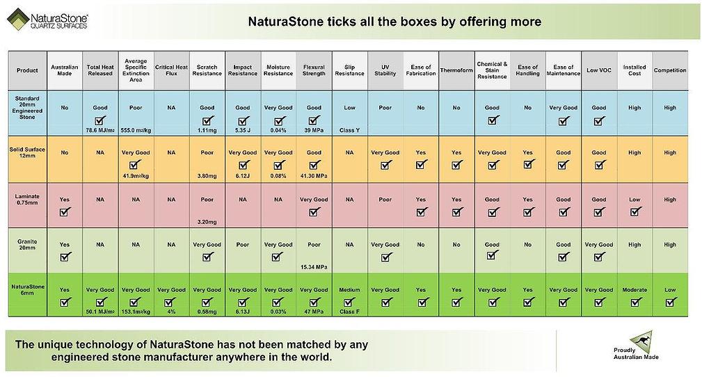 benifits of naturastone.jpg