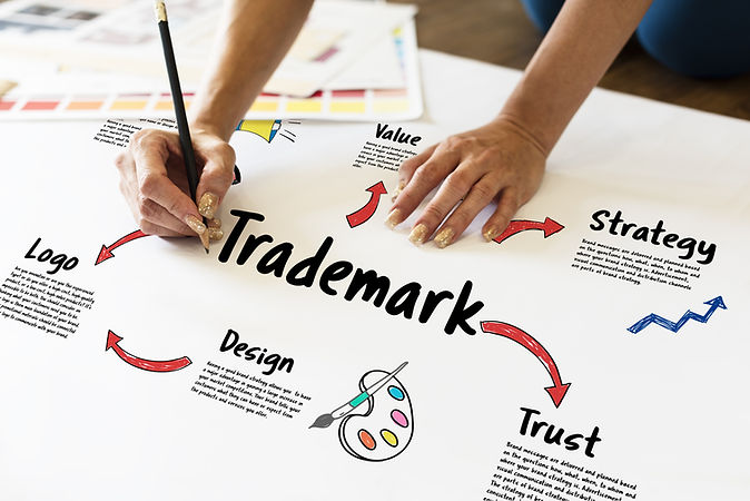 Product Branding Trademark Promotion Com