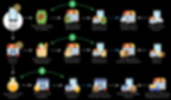 networkOFnetworks.jpg